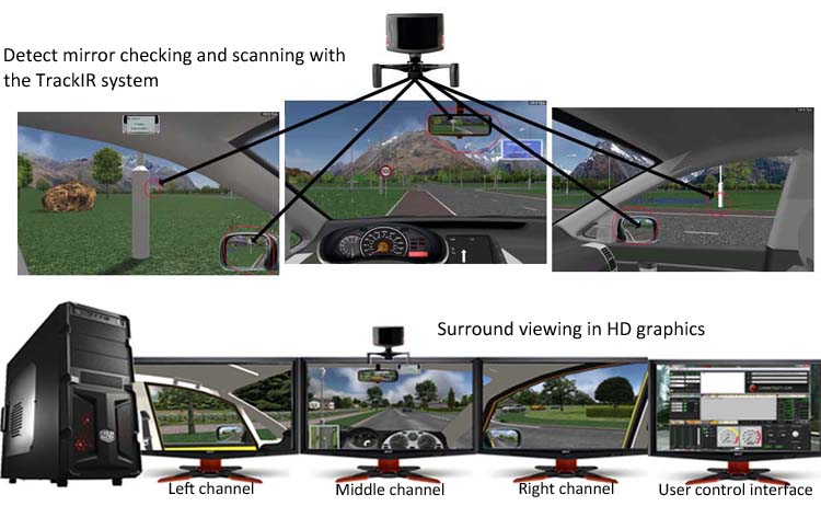 check visual scanning in a research driving simulator
