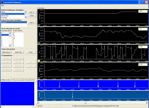 data analysis research driving simulator