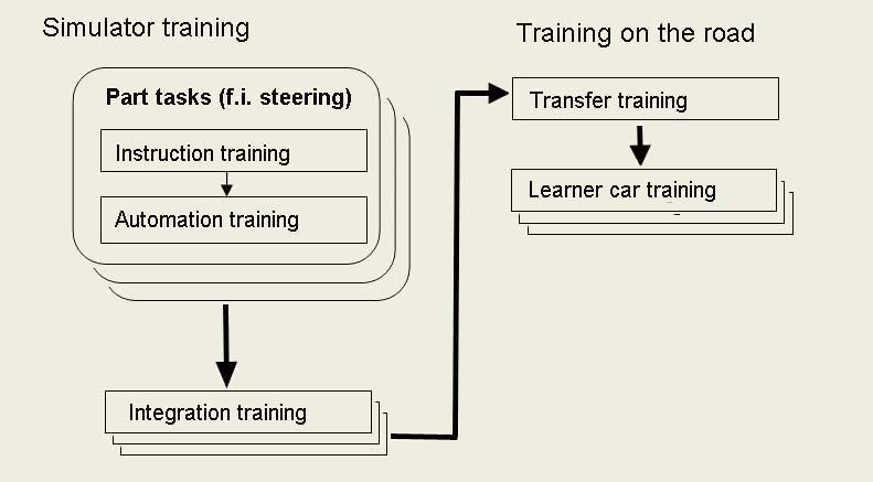 trainingsschema